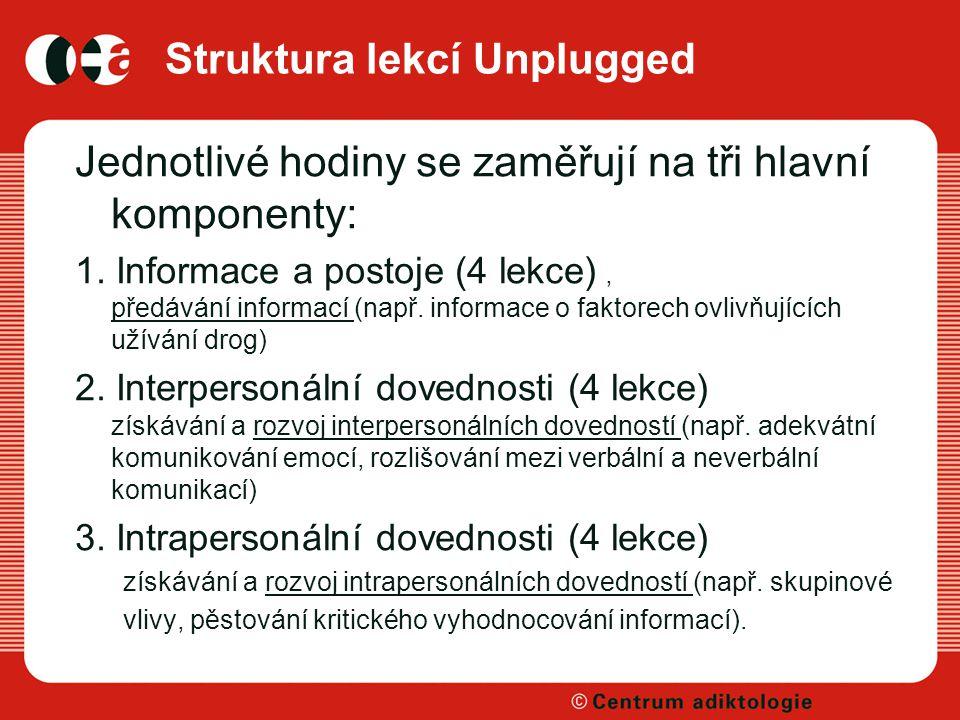 Struktura lekcí Unplugged
