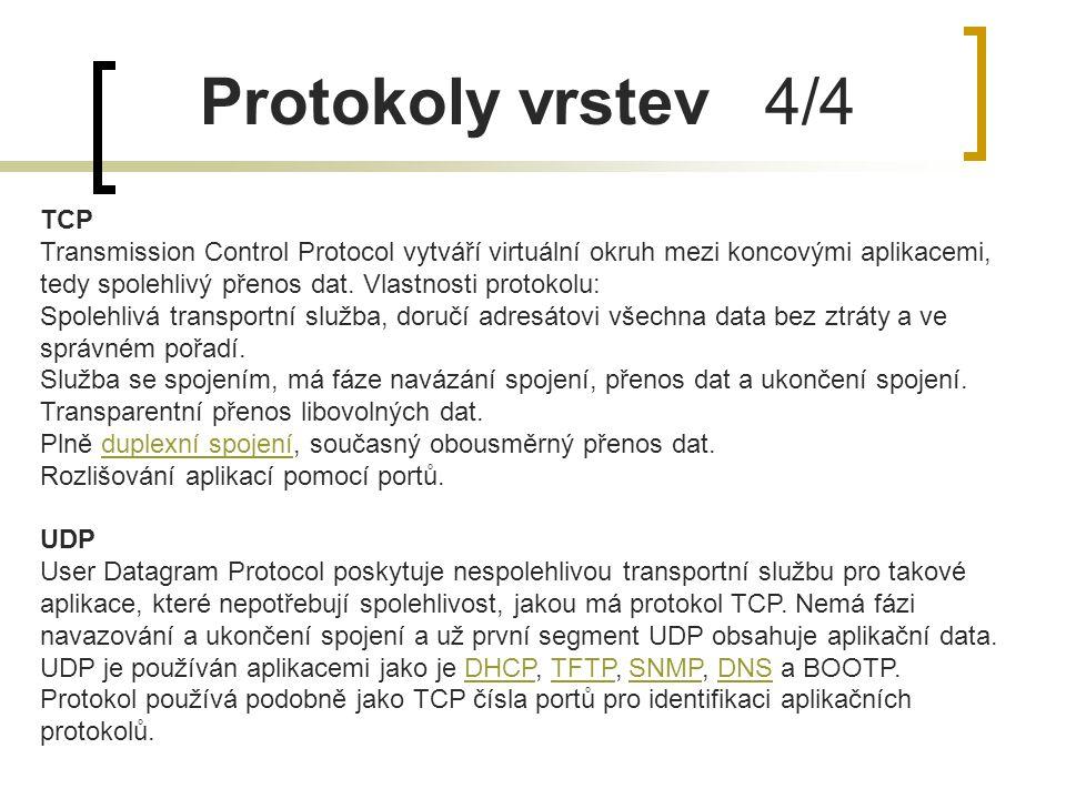 Protokoly vrstev 4/4 TCP.