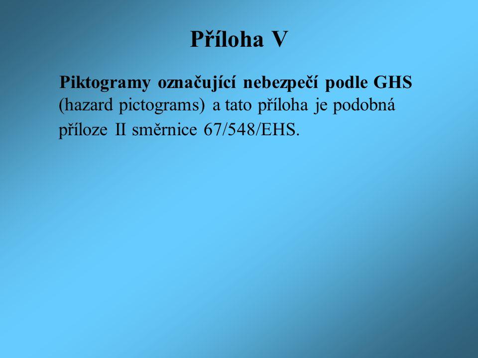Příloha V Piktogramy označující nebezpečí podle GHS (hazard pictograms) a tato příloha je podobná příloze II směrnice 67/548/EHS.