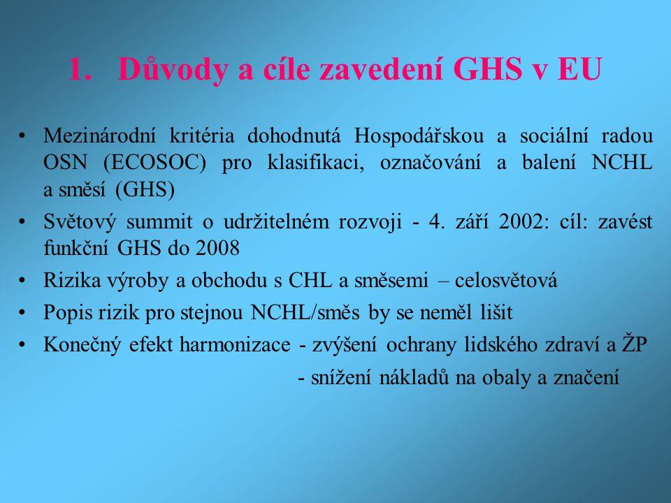 1. Důvody a cíle zavedení GHS v EU