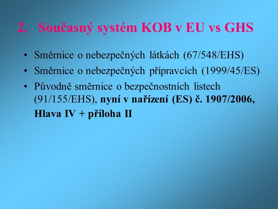 2. Současný systém KOB v EU vs GHS
