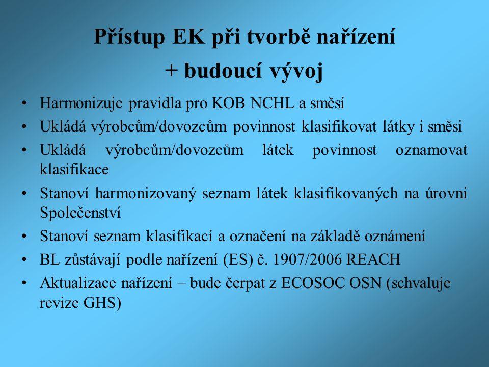 Přístup EK při tvorbě nařízení + budoucí vývoj