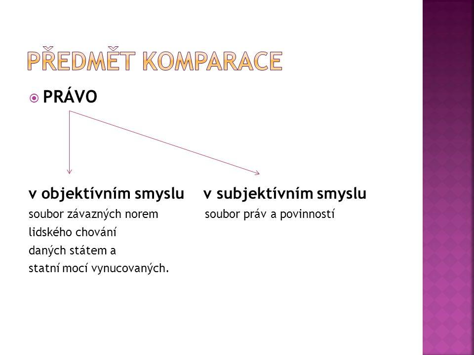 Předmět komparace PRÁVO v objektívním smyslu v subjektívním smyslu