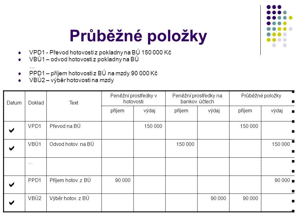 Průběžné položky  VPD1 - Převod hotovosti z pokladny na BÚ 150 000 Kč