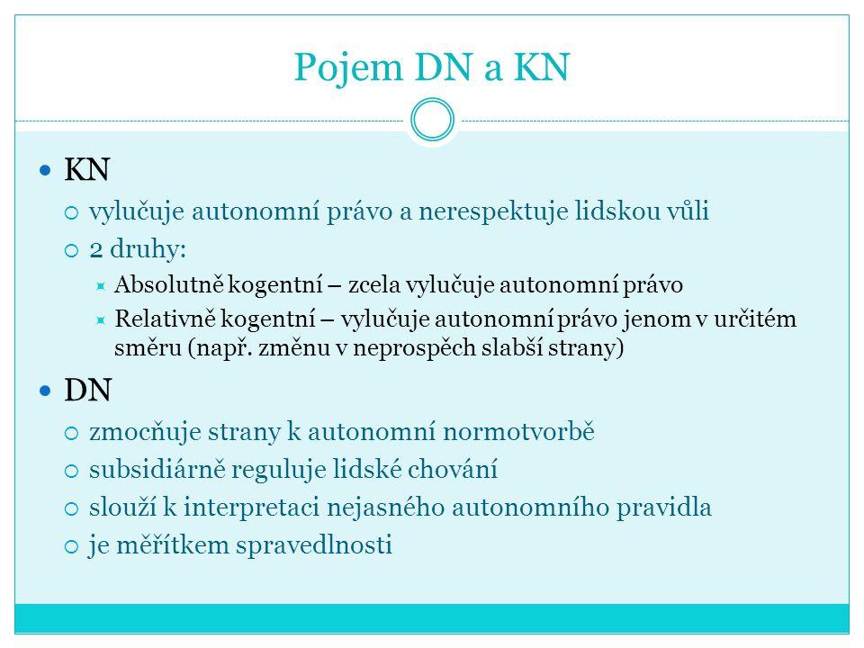 Pojem DN a KN KN. vylučuje autonomní právo a nerespektuje lidskou vůli. 2 druhy: Absolutně kogentní – zcela vylučuje autonomní právo.