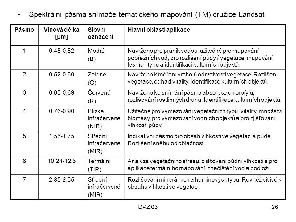 Spektrální pásma snímače tématického mapování (TM) družice Landsat