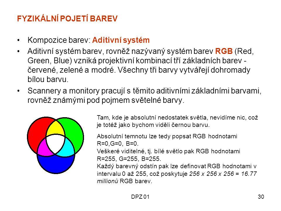 FYZIKÁLNÍ POJETÍ BAREV Kompozice barev: Aditivní systém