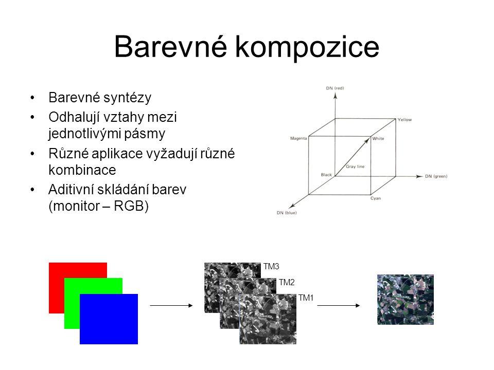 Barevné kompozice Barevné syntézy