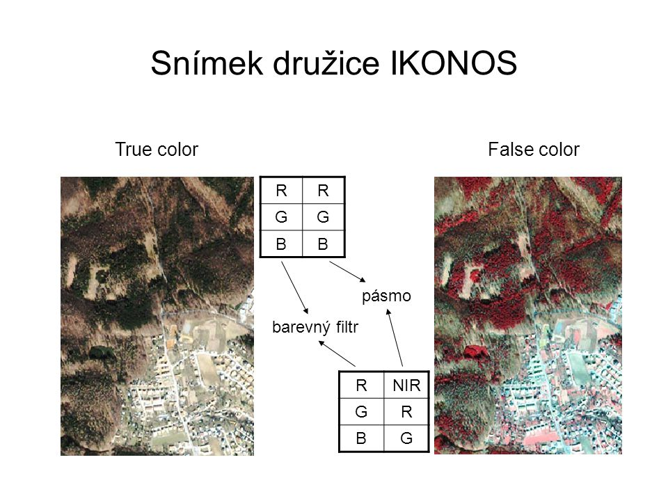 Snímek družice IKONOS True color False color R G B pásmo barevný filtr