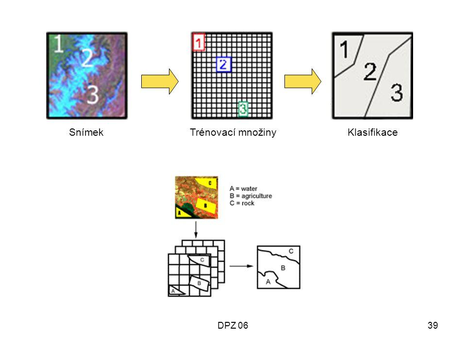 Snímek Trénovací množiny Klasifikace DPZ 06