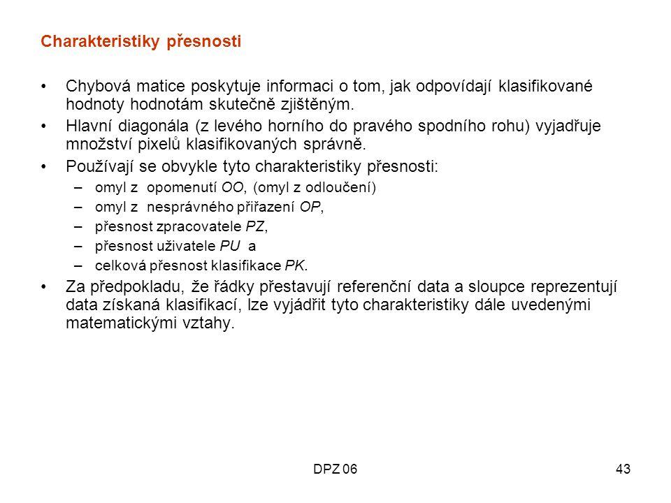 Charakteristiky přesnosti