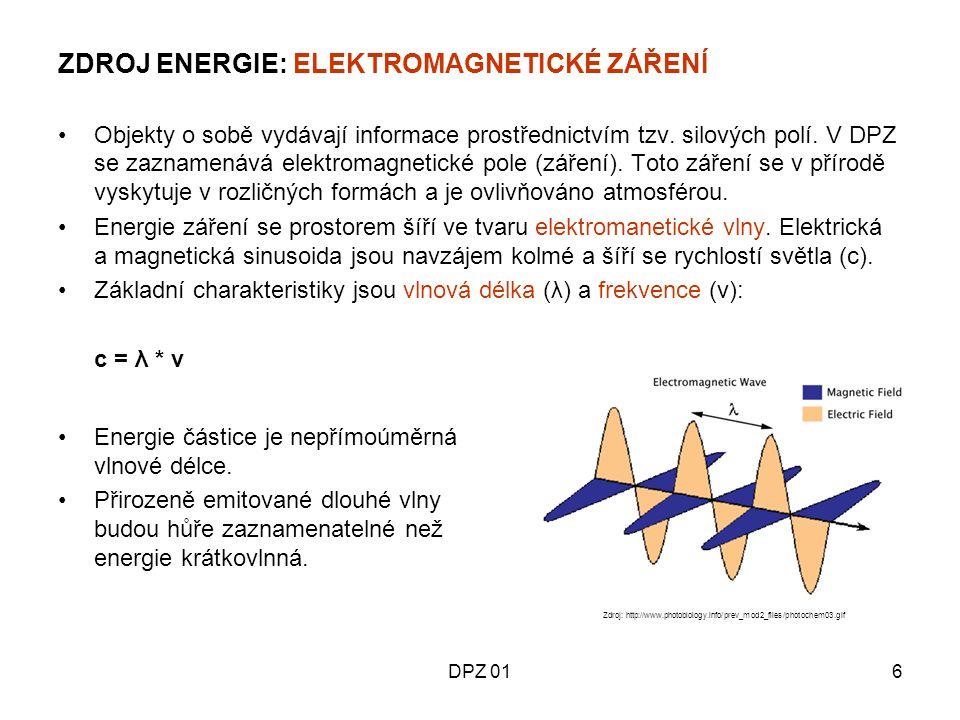 ZDROJ ENERGIE: ELEKTROMAGNETICKÉ ZÁŘENÍ