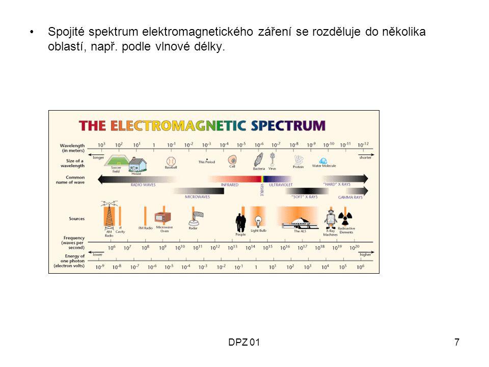 Spojité spektrum elektromagnetického záření se rozděluje do několika oblastí, např. podle vlnové délky.