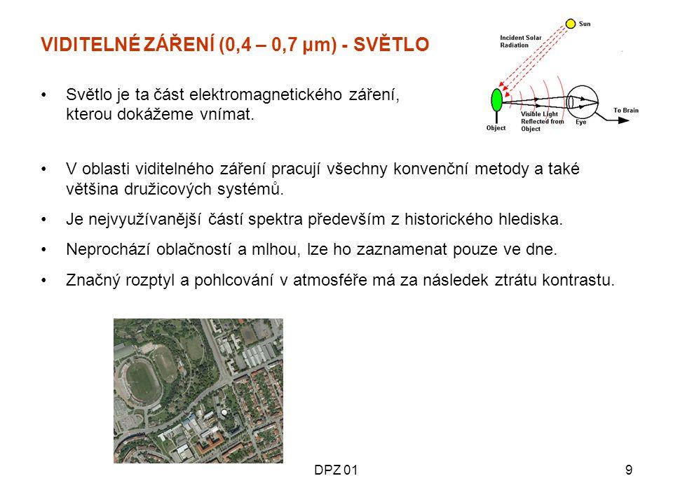 VIDITELNÉ ZÁŘENÍ (0,4 – 0,7 μm) - SVĚTLO