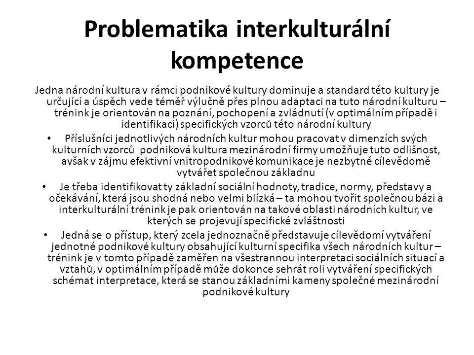 Problematika interkulturální kompetence