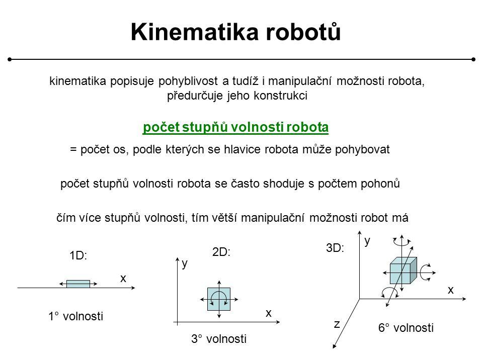 počet stupňů volnosti robota
