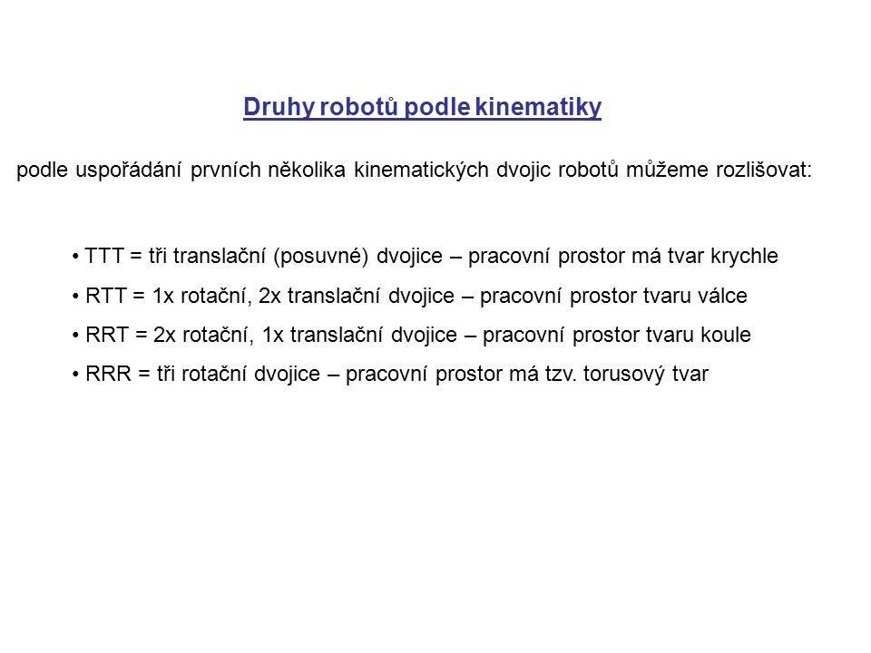 Druhy robotů podle kinematiky