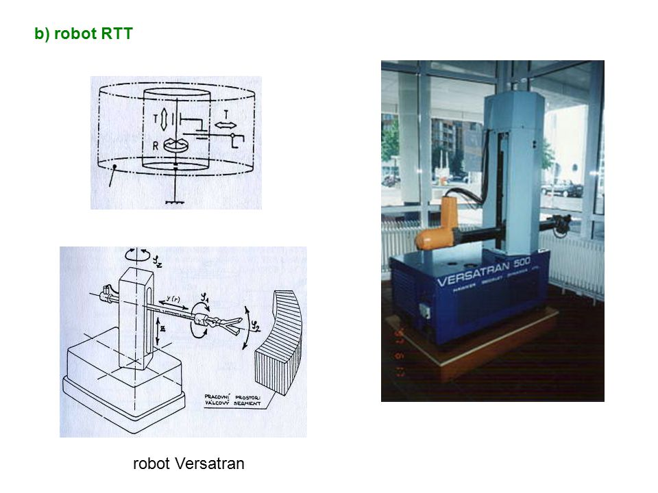 b) robot RTT robot Versatran