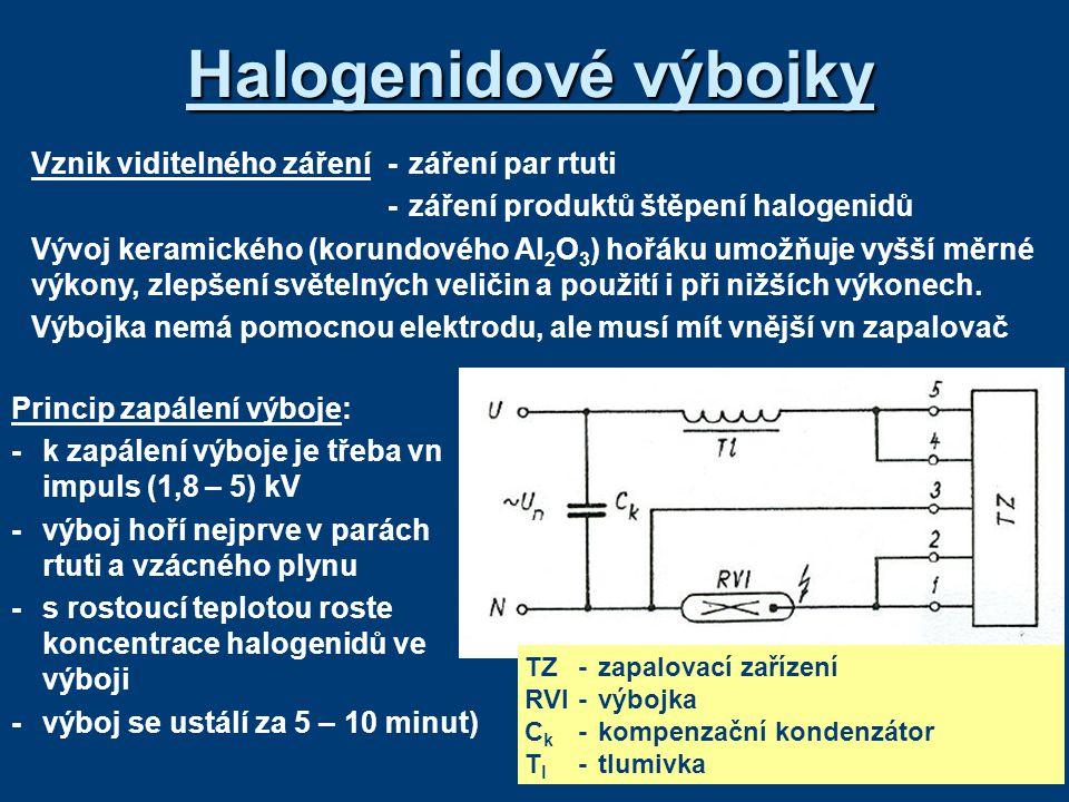Halogenidové výbojky Vznik viditelného záření - záření par rtuti
