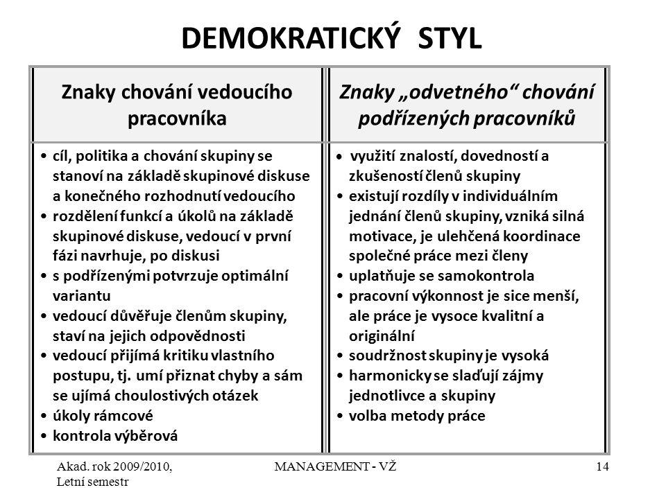 DEMOKRATICKÝ STYL Znaky chování vedoucího pracovníka