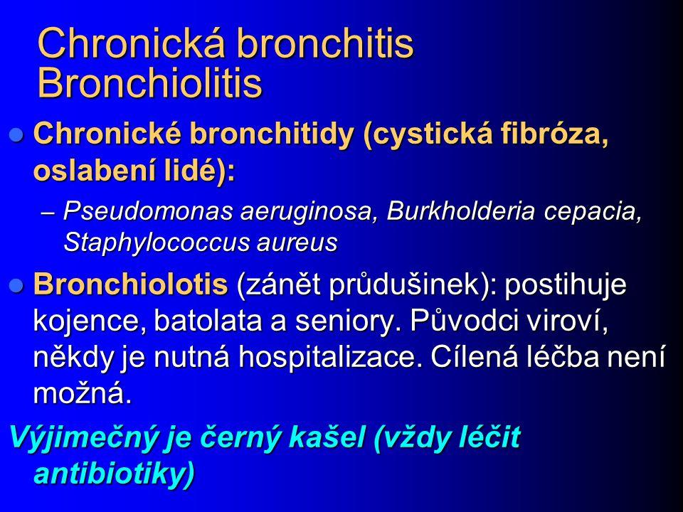 Chronická bronchitis Bronchiolitis
