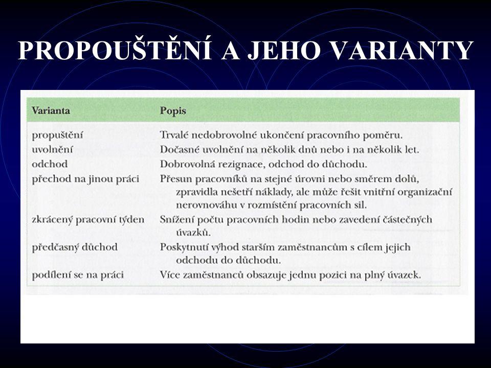 PROPOUŠTĚNÍ A JEHO VARIANTY