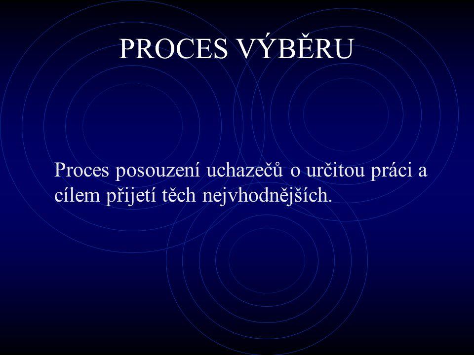PROCES VÝBĚRU Proces posouzení uchazečů o určitou práci a cílem přijetí těch nejvhodnějších.