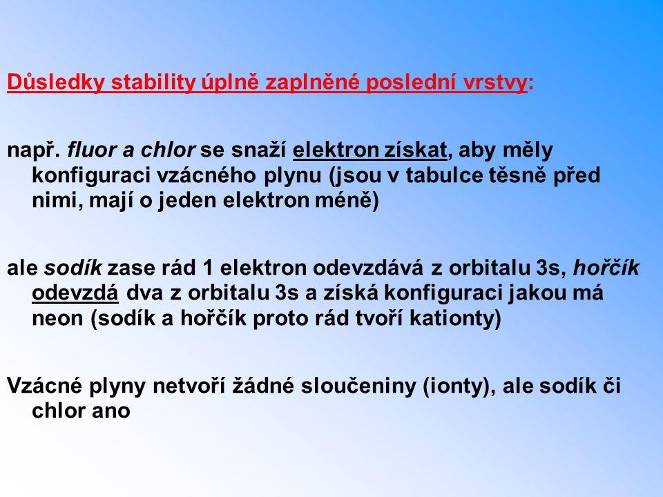 Důsledky stability úplně zaplněné poslední vrstvy: