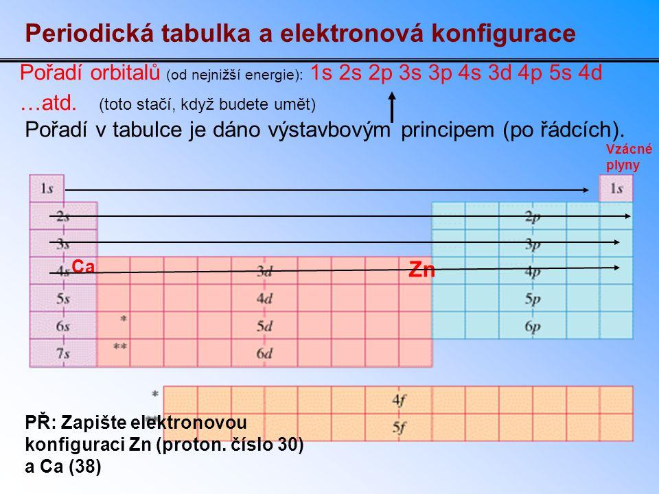 Periodická tabulka a elektronová konfigurace
