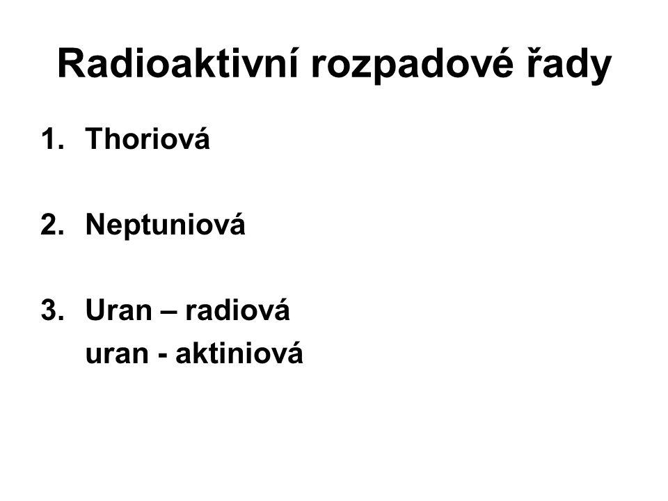 Radioaktivní rozpadové řady