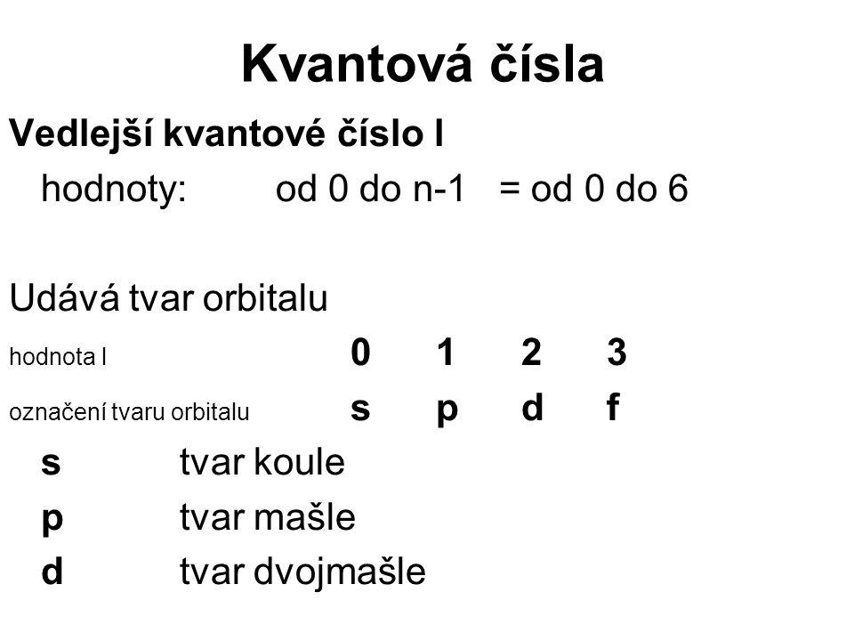 Kvantová čísla Vedlejší kvantové číslo l