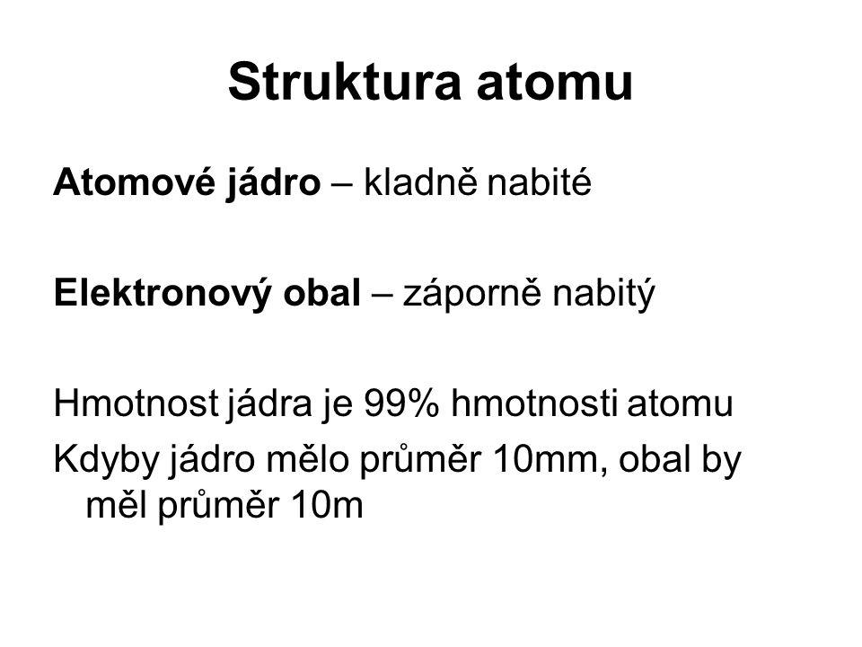 Struktura atomu Atomové jádro – kladně nabité