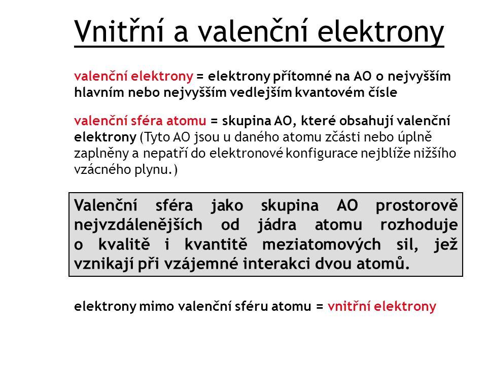 Vnitřní a valenční elektrony