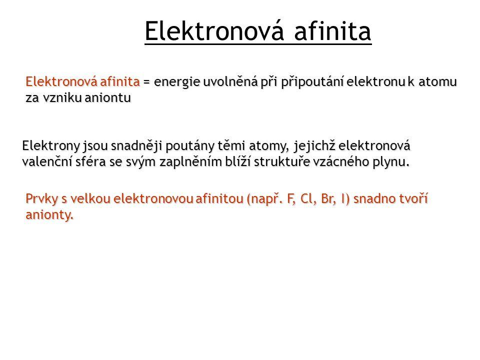 Elektronová afinita Elektronová afinita = energie uvolněná při připoutání elektronu k atomu za vzniku aniontu.