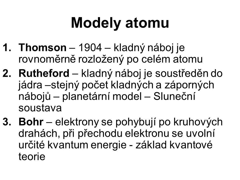 Modely atomu Thomson – 1904 – kladný náboj je rovnoměrně rozložený po celém atomu.