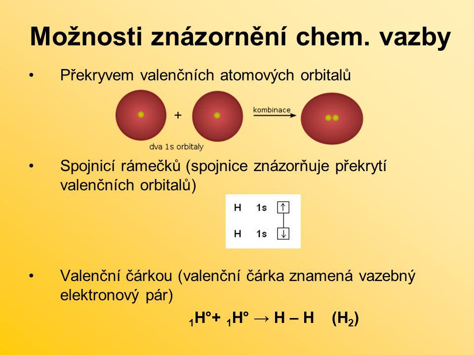 Možnosti znázornění chem. vazby