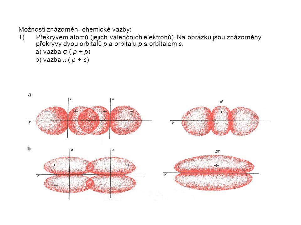 Možnosti znázornění chemické vazby: