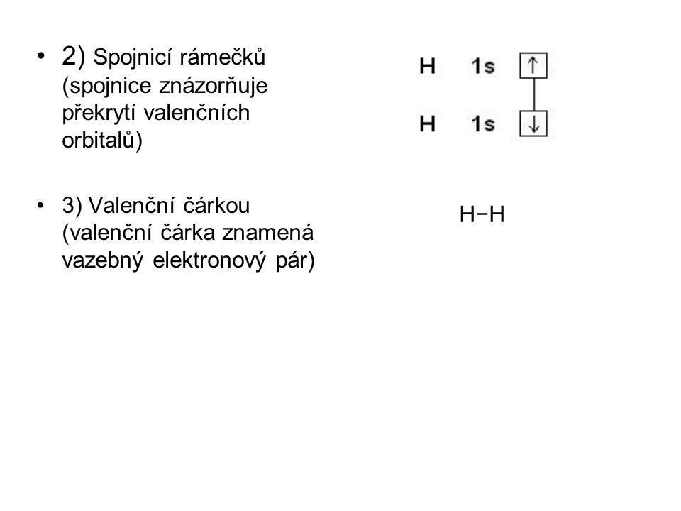 2) Spojnicí rámečků (spojnice znázorňuje překrytí valenčních orbitalů)