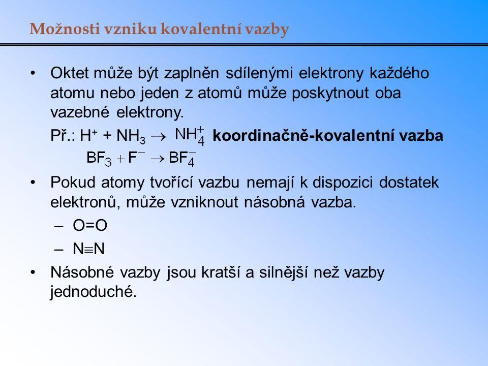 Možnosti vzniku kovalentní vazby