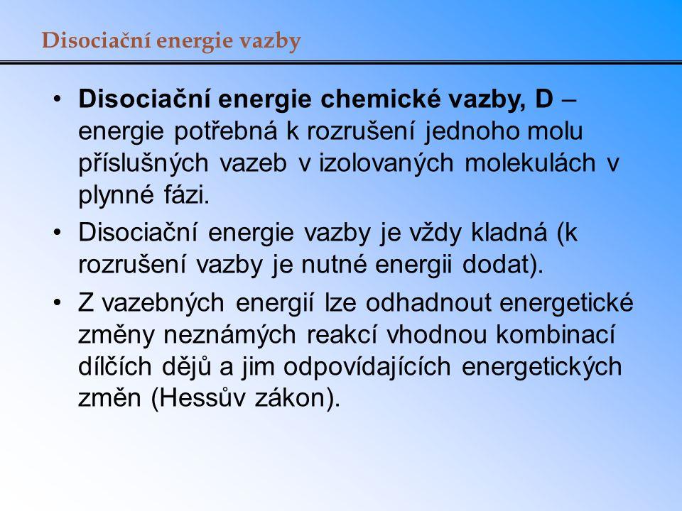 Disociační energie vazby