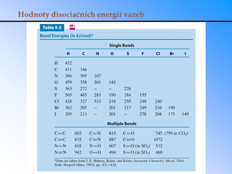 Hodnoty disociačních energií vazeb