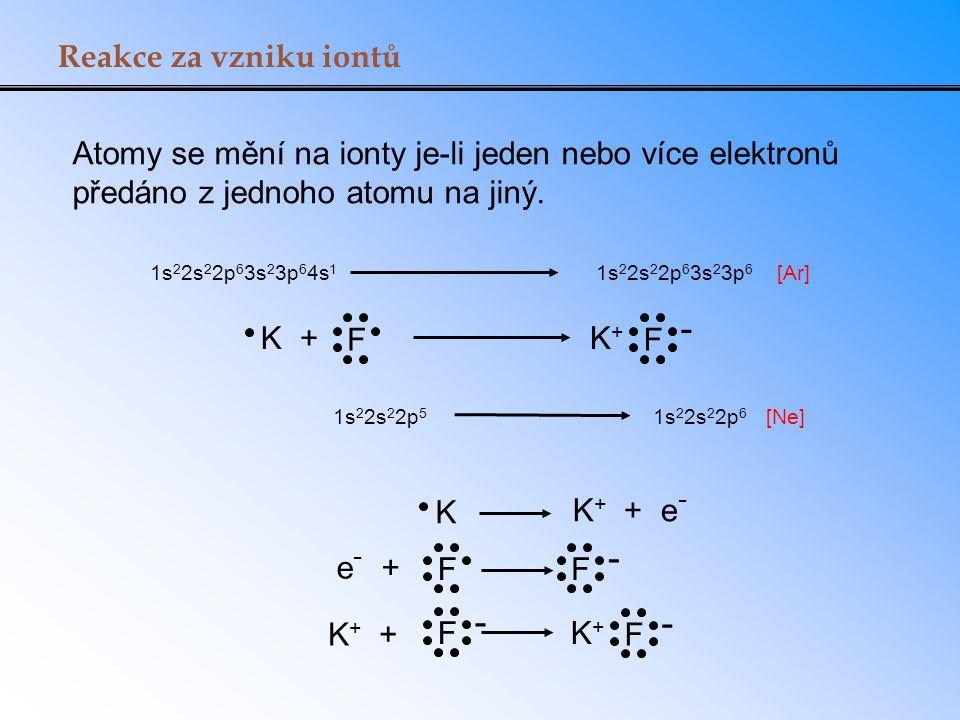 - - - Reakce za vzniku iontů