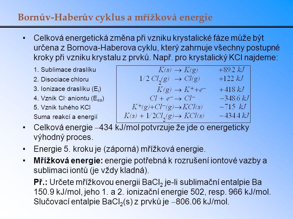 Bornův-Haberův cyklus a mřížková energie