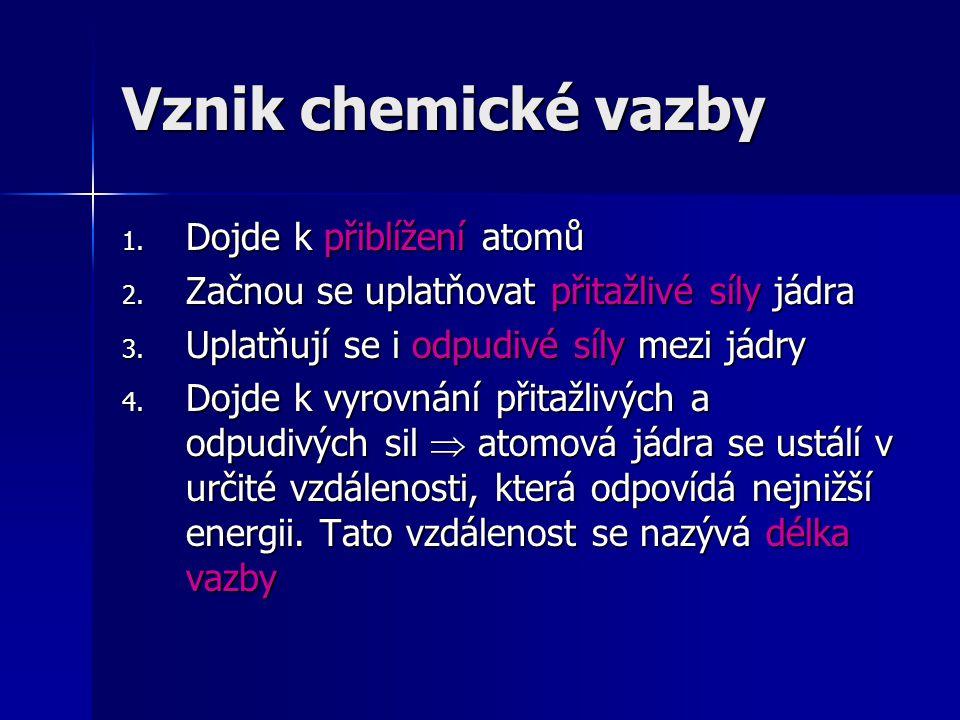 Vznik chemické vazby Dojde k přiblížení atomů