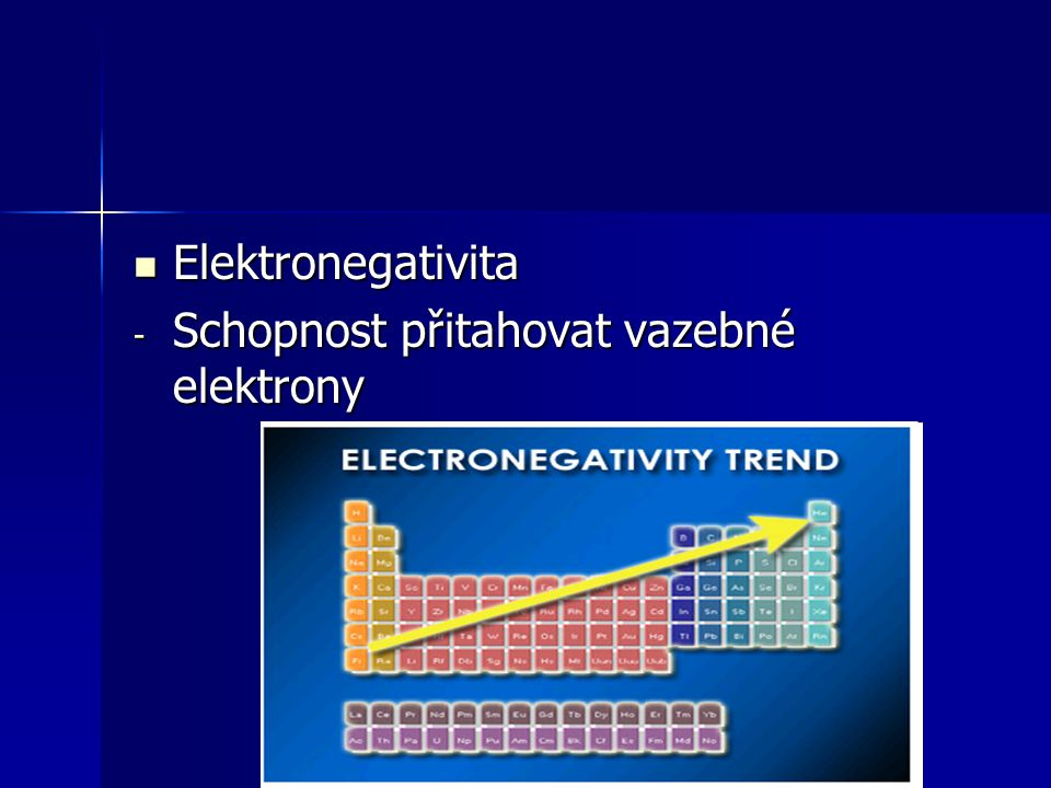 Elektronegativita Schopnost přitahovat vazebné elektrony