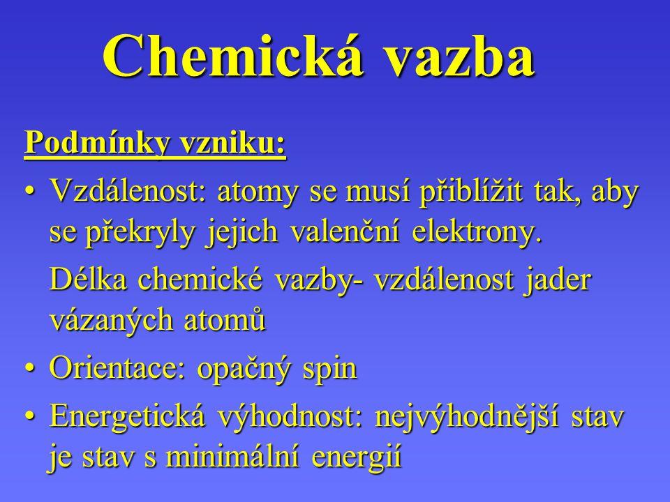 Chemická vazba Podmínky vzniku: