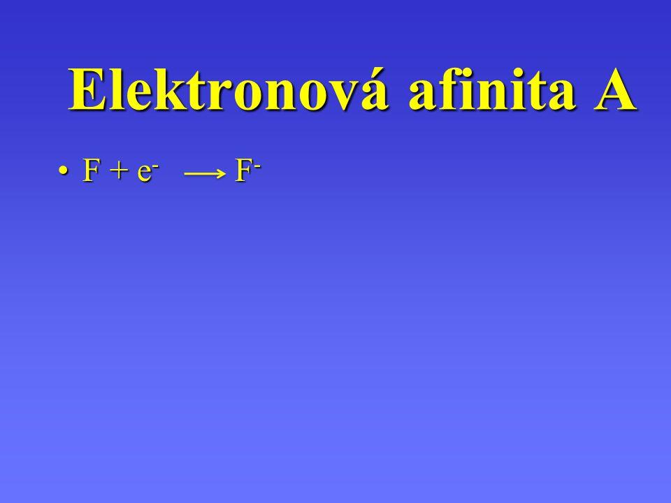 Elektronová afinita A F + e- F-