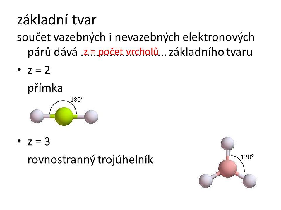 základní tvar součet vazebných i nevazebných elektronových párů dává ........................... základního tvaru.