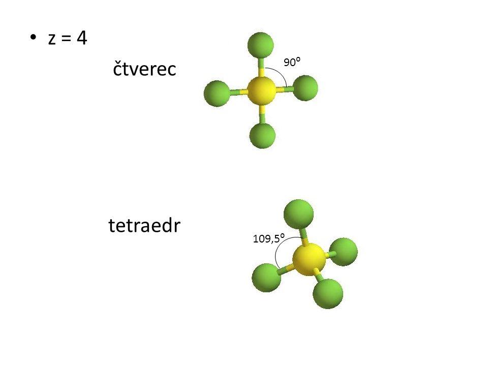 z = 4 čtverec tetraedr 90⁰ 109,5⁰