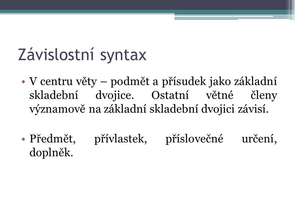 Závislostní syntax